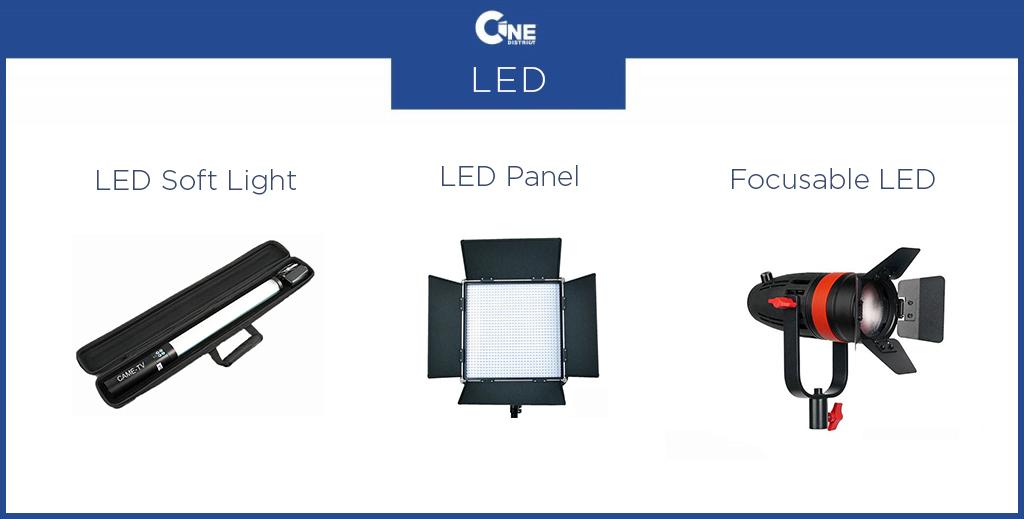 Autres LED
